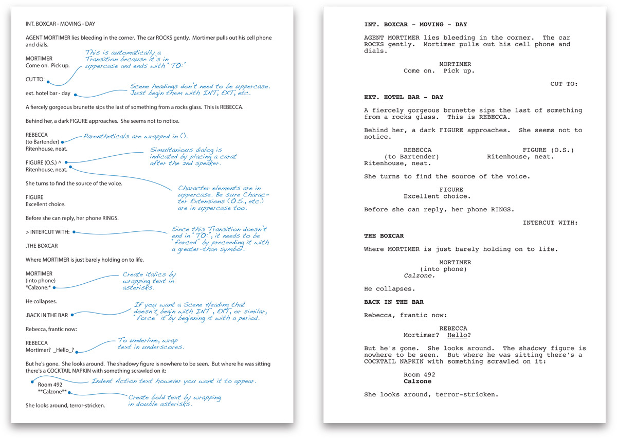 how to fountain a markup language for screenwriting